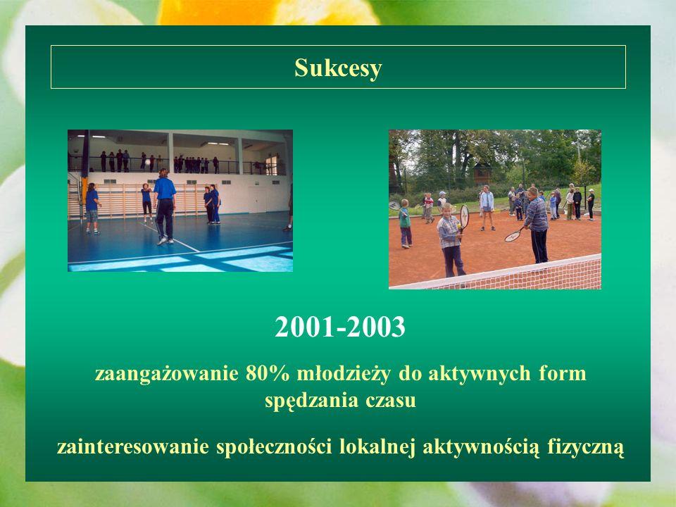 2001-2003 zaangażowanie 80% młodzieży do aktywnych form spędzania czasu zainteresowanie społeczności lokalnej aktywnością fizyczną Sukcesy