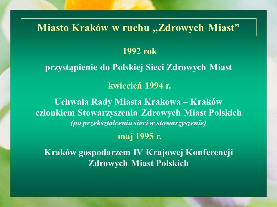 Miasto Kraków w ruchu Zdrowych Miast przystąpienie do Polskiej Sieci Zdrowych Miast 1992 rok kwiecień 1994 r. Uchwała Rady Miasta Krakowa – Kraków czł