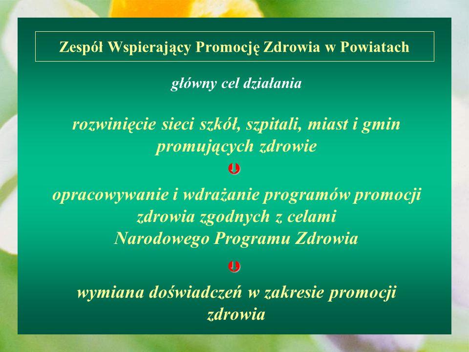 rok 2003 Zarządzeniem Prezydenta Miasta Krakowa do realizacji zostały zatwierdzone programy z zakresu: profilaktyki miażdżycy i cukrzycy typu 2., badań przesiewowych: wczesnego rozpoznawania raka piersi, raka szyjki macicy, raka gruczołu krokowego, profilaktyki raka jelita grubego, wczesnego rozpoznawania i prewencji POCHP, profilaktyki chorób tarczycy u kobiet po 40.