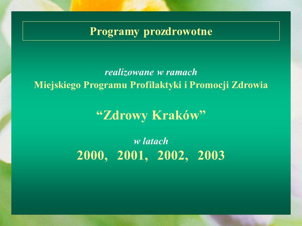 realizowane w ramach Miejskiego Programu Profilaktyki i Promocji Zdrowia Zdrowy Kraków w latach 2000, 2001, 2002, 2003 Programy prozdrowotne