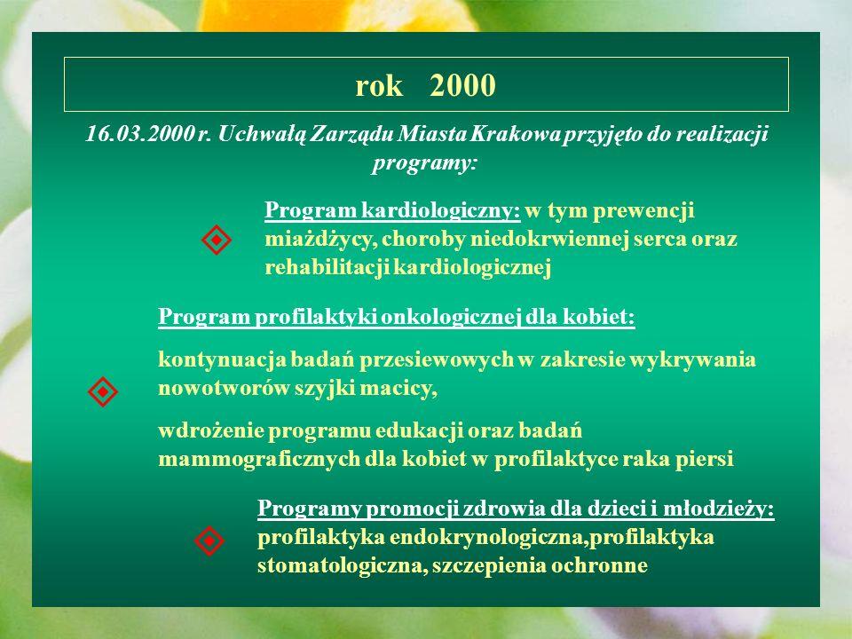 rok 2000 16.03.2000 r. Uchwałą Zarządu Miasta Krakowa przyjęto do realizacji programy: Program kardiologiczny: w tym prewencji miażdżycy, choroby nied
