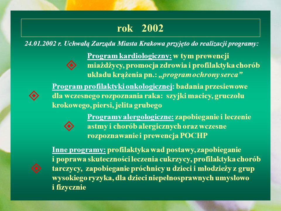 rok 2002 24.01.2002 r. Uchwałą Zarządu Miasta Krakowa przyjęto do realizacji programy: Program kardiologiczny: w tym prewencji miażdżycy, promocja zdr