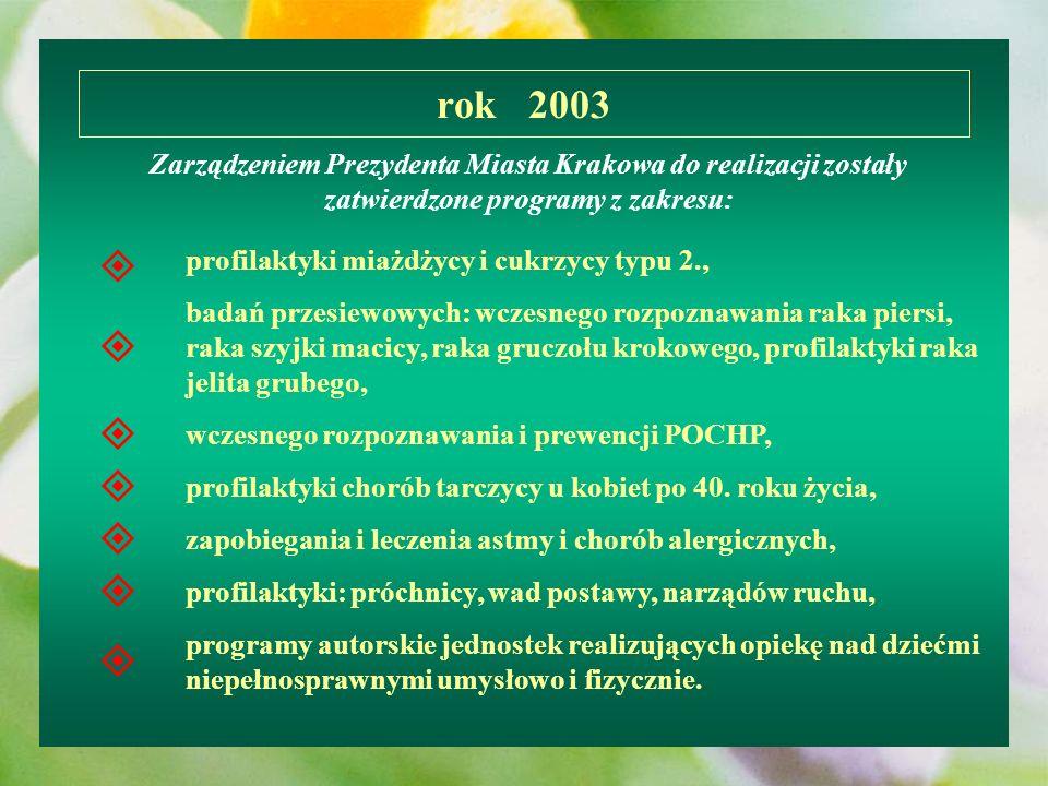 rok 2003 Zarządzeniem Prezydenta Miasta Krakowa do realizacji zostały zatwierdzone programy z zakresu: profilaktyki miażdżycy i cukrzycy typu 2., bada