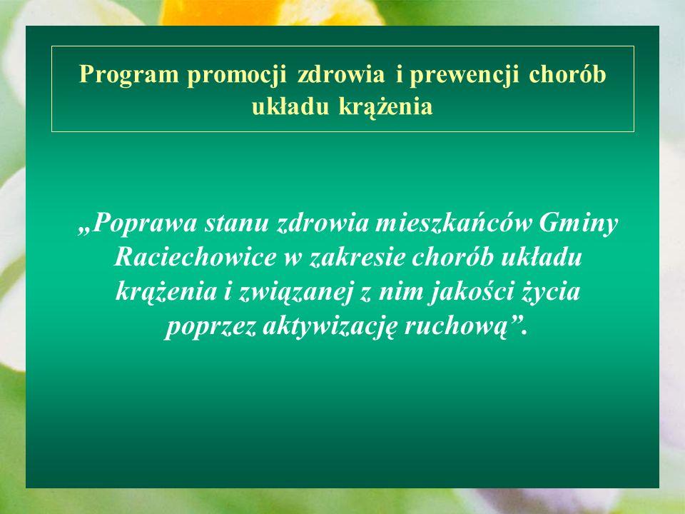 Program promocji zdrowia i prewencji chorób układu krążenia Poprawa stanu zdrowia mieszkańców Gminy Raciechowice w zakresie chorób układu krążenia i z