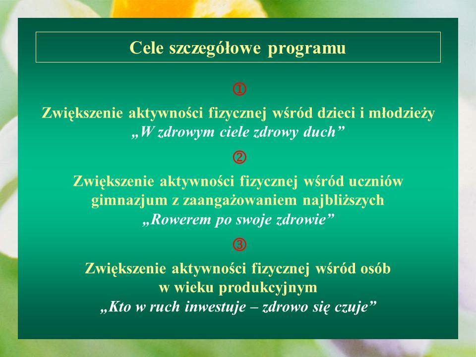 Cele szczegółowe programu Zwiększenie aktywności fizycznej wśród dzieci i młodzieży W zdrowym ciele zdrowy duch Zwiększenie aktywności fizycznej wśród