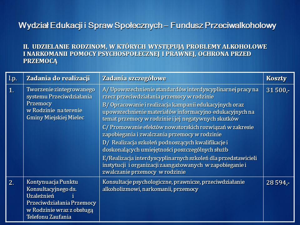 Wydział Edukacji i Spraw Społecznych – Fundusz Przeciwalkoholowy II.