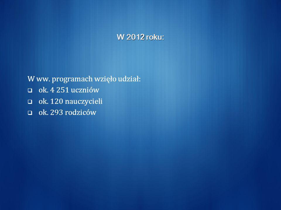 W 201 2 roku: W ww. programach wzięło udział: ok.
