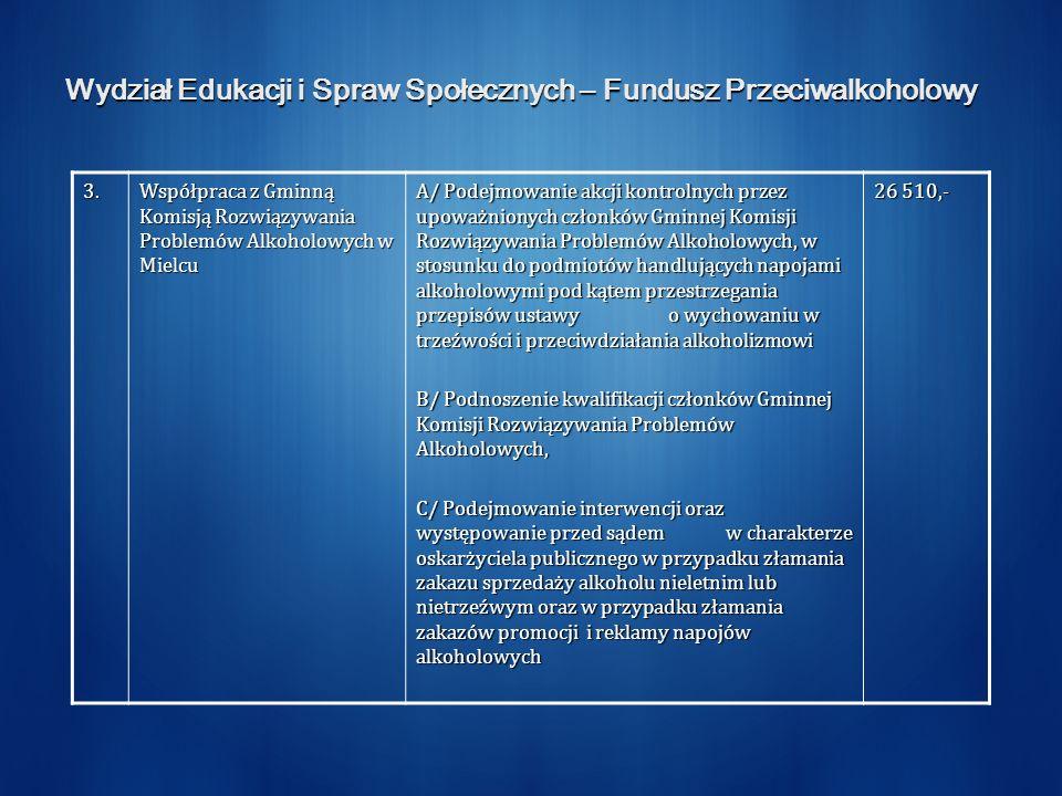 Wydział Edukacji i Spraw Społecznych – Fundusz Przeciwalkoholowy 3.