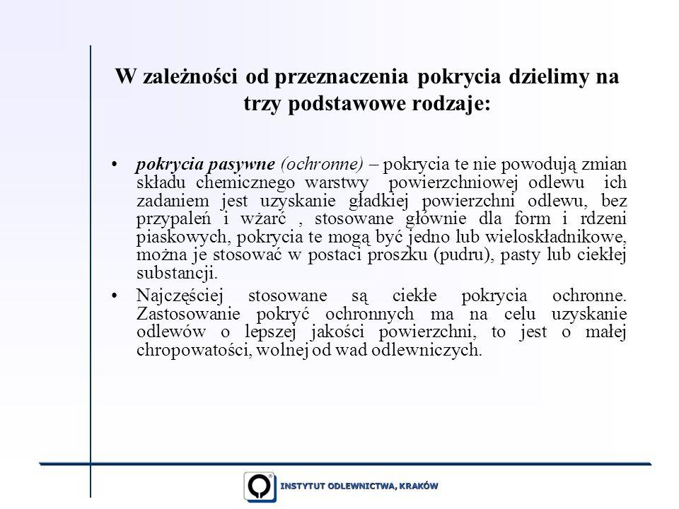 INSTYTUT ODLEWNICTWA, KRAKÓW Rys.2.