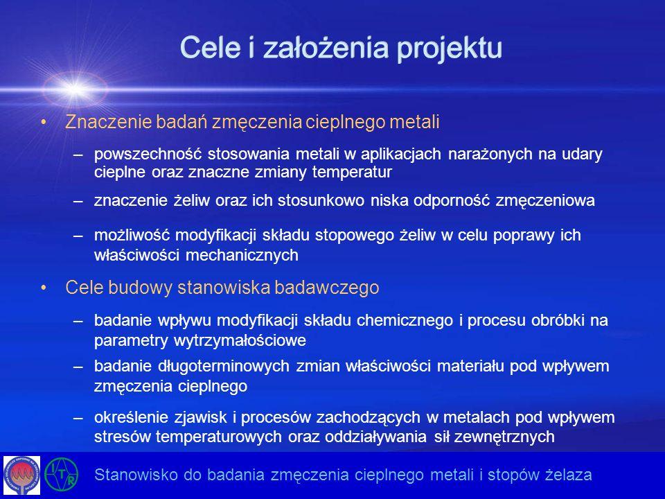Cele i założenia projektu Stanowisko do badania zmęczenia cieplnego metali i stopów żelaza Znaczenie badań zmęczenia cieplnego metali –powszechność st