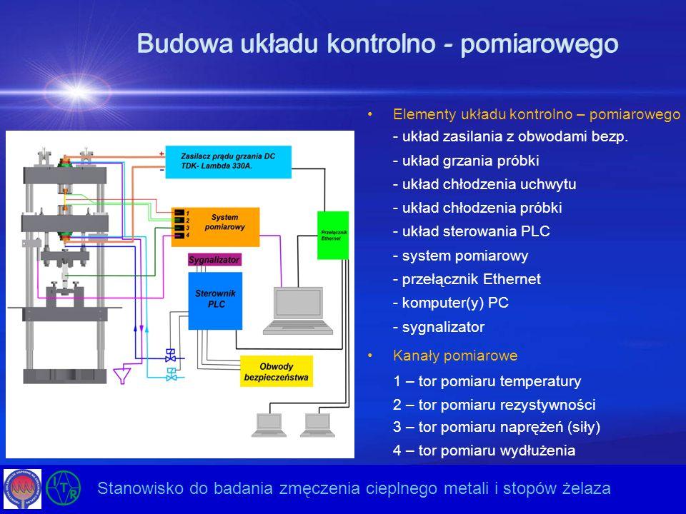 Budowa układu kontrolno - pomiarowego Opracowanie nowej generacji ultradźwiękowych układów drgających do energooszczędnych technologii – Etap II Stano