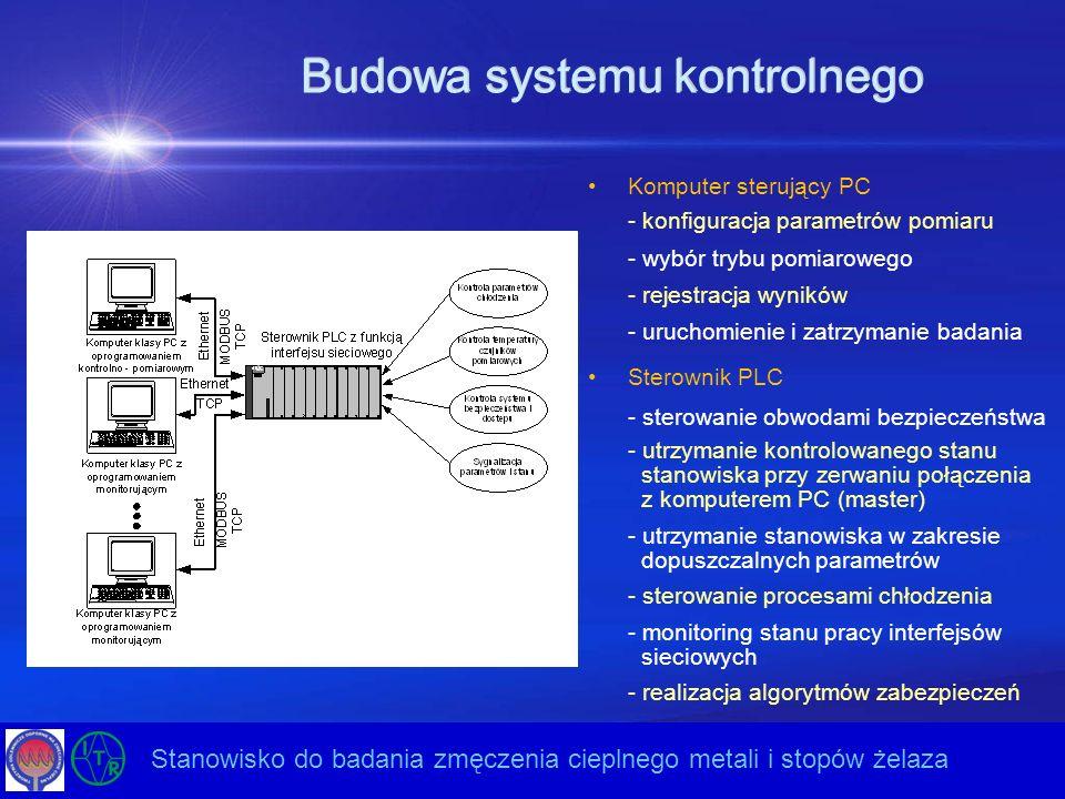 Zabezpieczenia stanowiska badawczego Opracowanie nowej generacji ultradźwiękowych układów drgających do energooszczędnych technologii – Etap II Stanowisko do badania zmęczenia cieplnego metali i stopów żelaza wyłącznik awaryjny bezpieczniki nadprądowe, różnicowo prądowe, przekaźnik bezpieczeństwa osłony, krańcówka i elektrozamek zabezpieczający przestrzeń wokół badanej próbki czujnik przepływu wody, czujnik ciśnienia gazu chłodzącego czujniki temperatury wokół przetworników pomiarowych system cyrkulacji powietrza w komorze pomiarowej