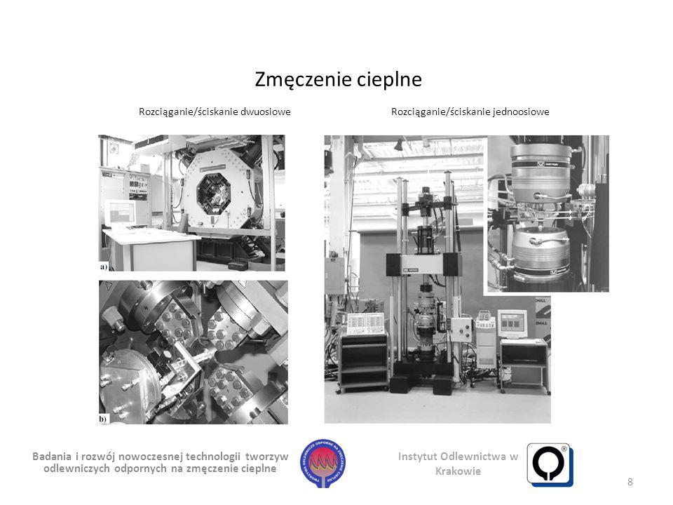 Badania i rozwój nowoczesnej technologii tworzyw odlewniczych odpornych na zmęczenie cieplne Zmęczenie cieplne Instytut Odlewnictwa w Krakowie Rozciąg