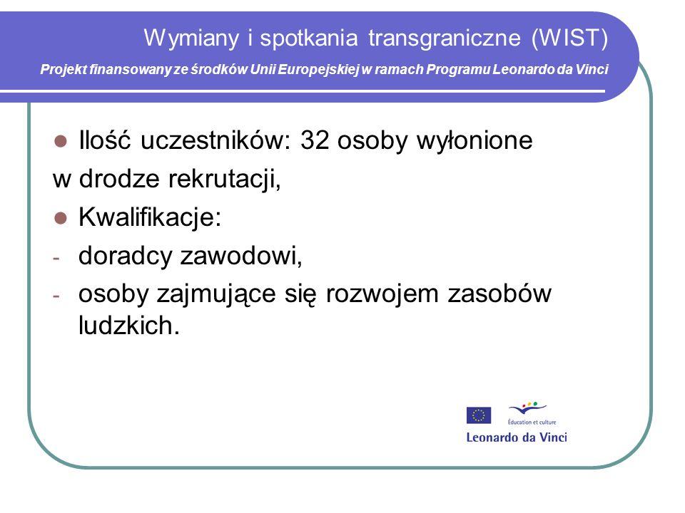 Wymiany i spotkania transgraniczne (WIST) Projekt finansowany ze środków Unii Europejskiej w ramach Programu Leonardo da Vinci Ilość uczestników: 32 osoby wyłonione w drodze rekrutacji, Kwalifikacje: - doradcy zawodowi, - osoby zajmujące się rozwojem zasobów ludzkich.