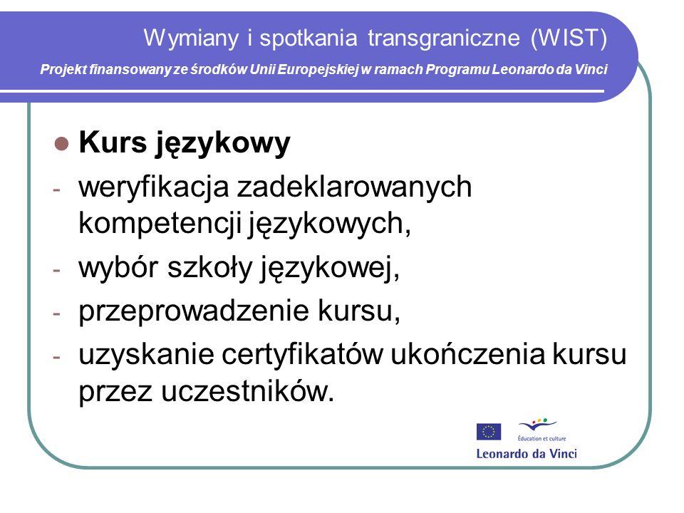 Wymiany i spotkania transgraniczne (WIST) Projekt finansowany ze środków Unii Europejskiej w ramach Programu Leonardo da Vinci Kurs językowy - weryfikacja zadeklarowanych kompetencji językowych, - wybór szkoły językowej, - przeprowadzenie kursu, - uzyskanie certyfikatów ukończenia kursu przez uczestników.
