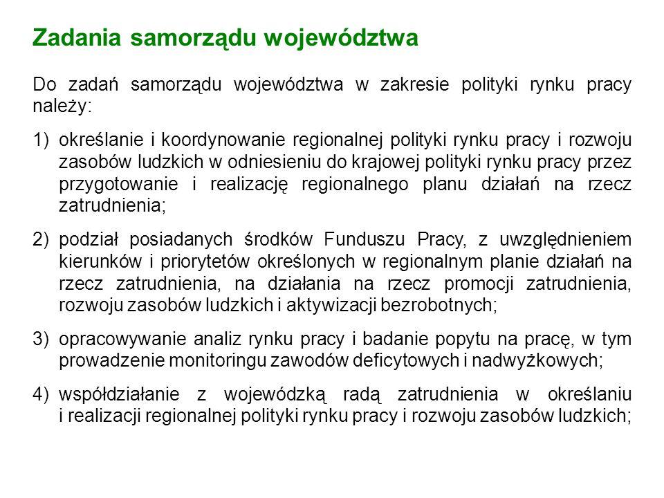 Zadania samorządu województwa Do zadań samorządu województwa w zakresie polityki rynku pracy należy: 1)określanie i koordynowanie regionalnej polityki