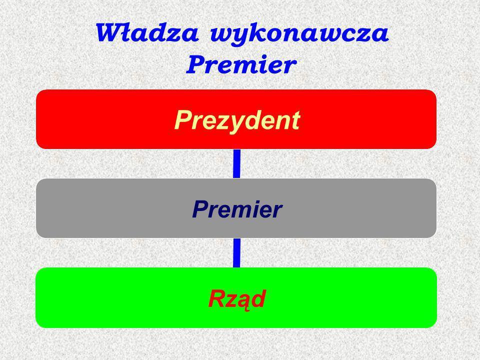 Władza wykonawcza Premier Prezydent Premier Rząd
