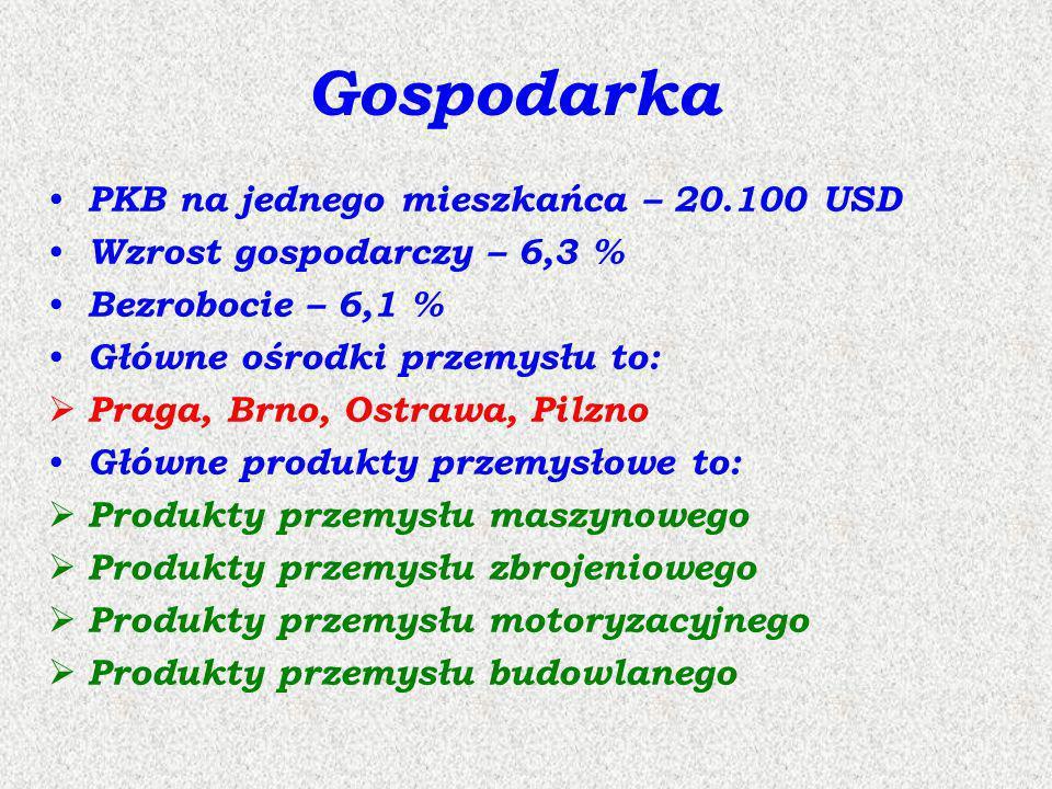 Gospodarka PKB na jednego mieszkańca – 20.100 USD Wzrost gospodarczy – 6,3 % Bezrobocie – 6,1 % Główne ośrodki przemysłu to: Praga, Brno, Ostrawa, Pil