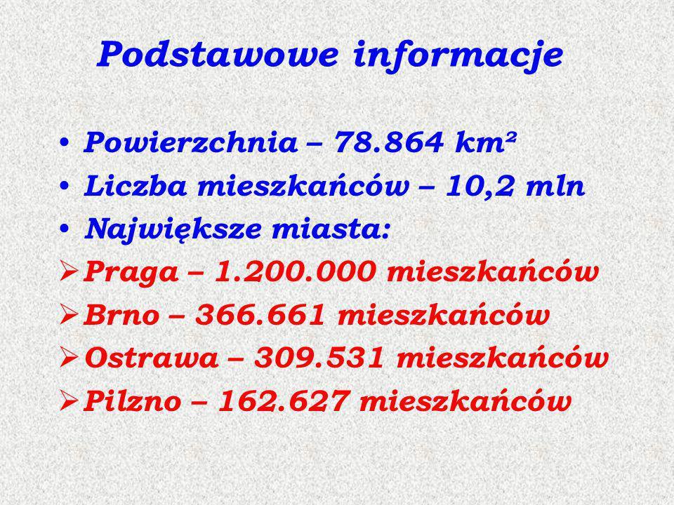 Podstawowe informacje Powierzchnia – 78.864 km² Liczba mieszkańców – 10,2 mln Największe miasta: Praga – 1.200.000 mieszkańców Brno – 366.661 mieszkań