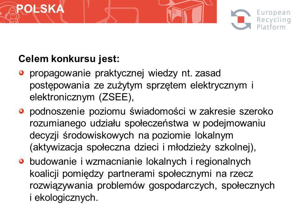 Celem konkursu jest: propagowanie praktycznej wiedzy nt.