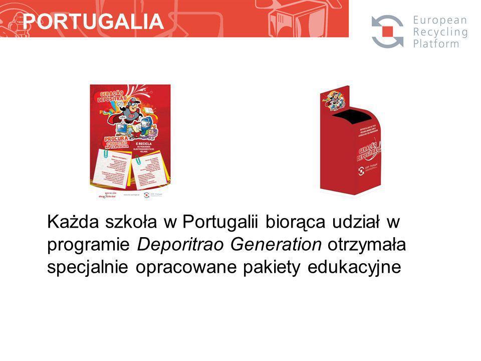 Każda szkoła w Portugalii biorąca udział w programie Deporitrao Generation otrzymała specjalnie opracowane pakiety edukacyjne PORTUGALIA POLSKA