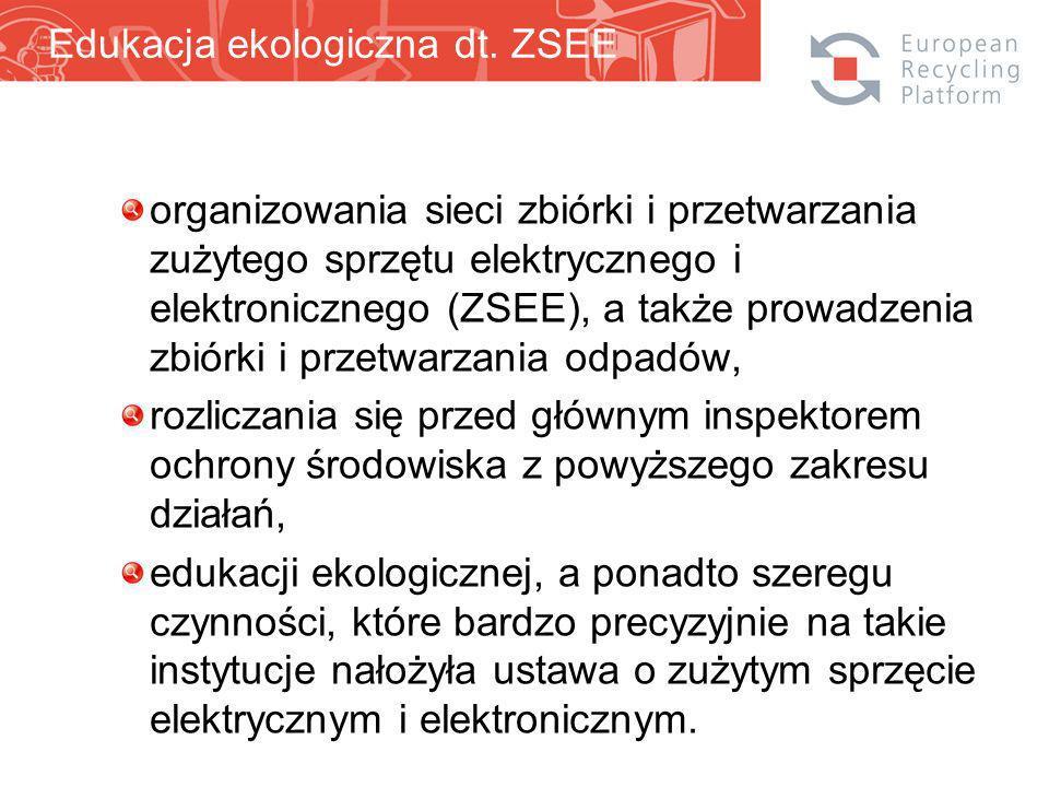 W ubiegłym roku zebrano w Polsce około 1% masy wprowadzanego sprzętu, czyli około 0,13 kg/ mieszkańca.