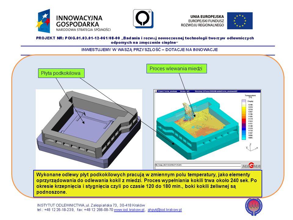 Płyta podkokilowa Proces wlewania miedzi Wykonane odlewy płyt podkokilowych pracują w zmiennym polu temperatury, jako elementy oprzyrządowania do odle