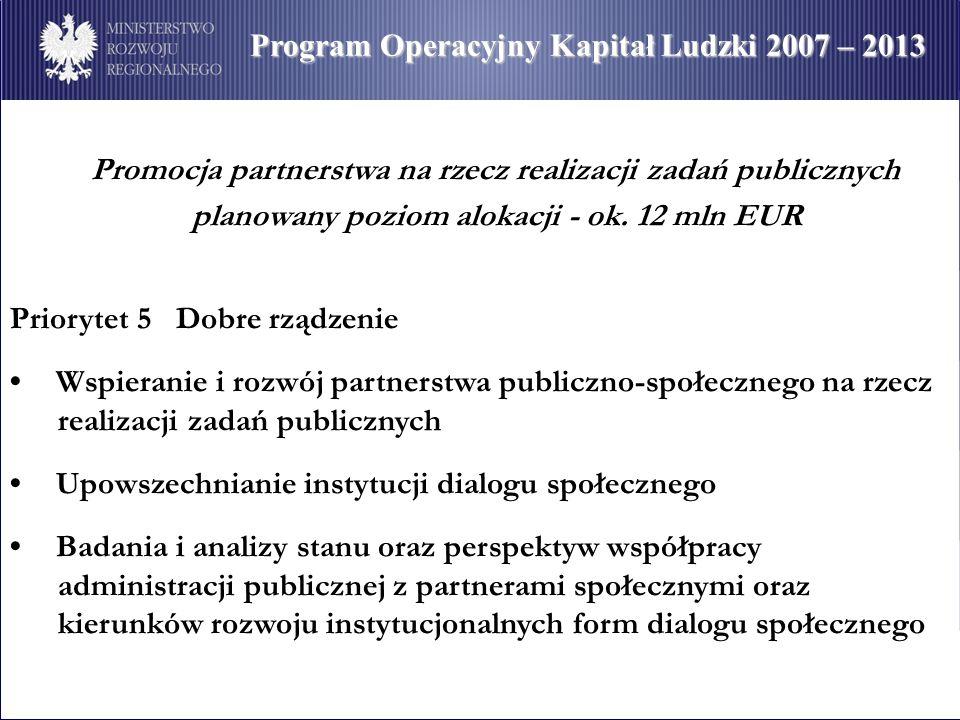 Promocja partnerstwa na rzecz realizacji zadań publicznych planowany poziom alokacji - ok.