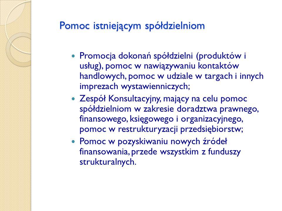 Rozwój nowych form spółdzielczych Poszerzenie i umocnienie działalności Agencji Rozwoju i Promocji Spółdzielczości w Krakowie; Udział w projektach polskich i europejskich, wprowadzających nowe rozwiązania dla spółdzielni,