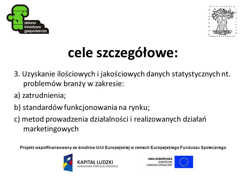 Projekt współfinansowany ze środków Unii Europejskiej w ramach Europejskiego Funduszu Społecznego cele szczegółowe: 3. Uzyskanie ilościowych i jakości
