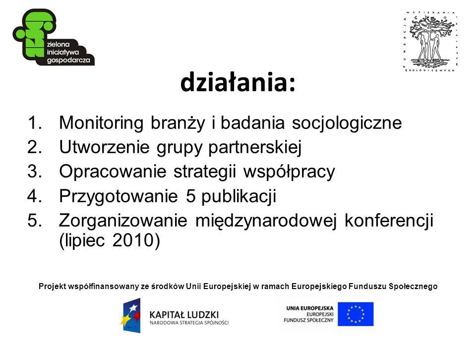 Projekt współfinansowany ze środków Unii Europejskiej w ramach Europejskiego Funduszu Społecznego działania: 1.Monitoring branży i badania socjologicz