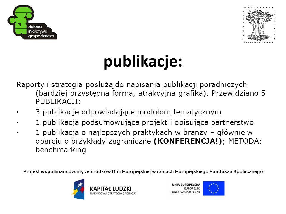 Projekt współfinansowany ze środków Unii Europejskiej w ramach Europejskiego Funduszu Społecznego publikacje: Raporty i strategia posłużą do napisania