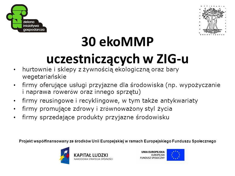 Projekt współfinansowany ze środków Unii Europejskiej w ramach Europejskiego Funduszu Społecznego 30 ekoMMP uczestniczących w ZIG-u hurtownie i sklepy