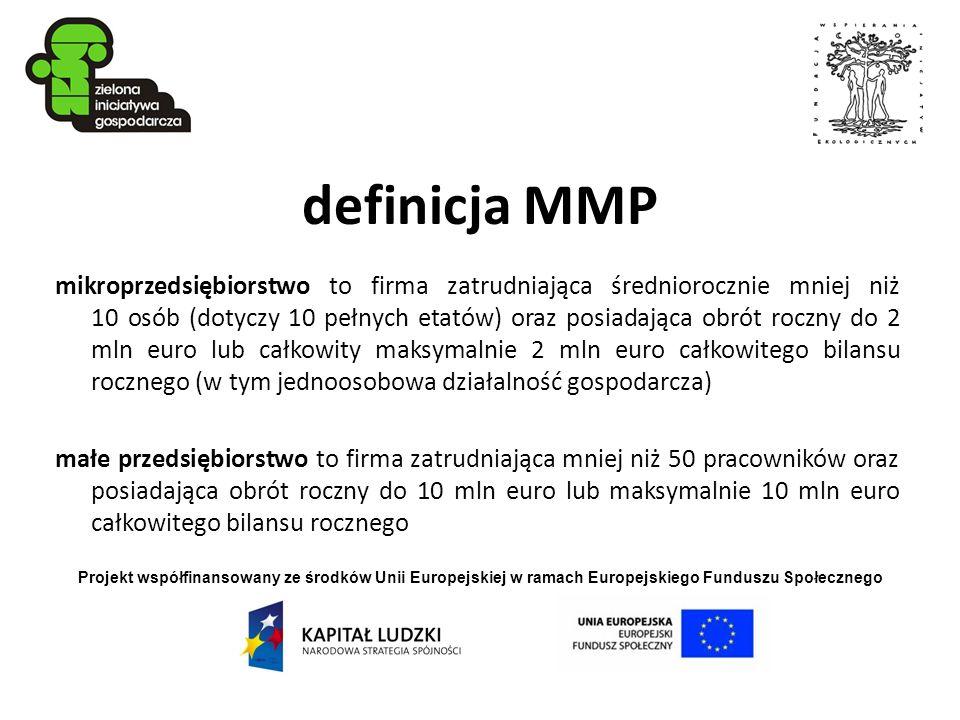 Projekt współfinansowany ze środków Unii Europejskiej w ramach Europejskiego Funduszu Społecznego definicja MMP mikroprzedsiębiorstwo to firma zatrudn