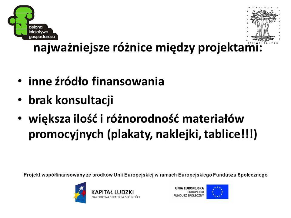 Projekt współfinansowany ze środków Unii Europejskiej w ramach Europejskiego Funduszu Społecznego najważniejsze różnice między projektami: inne źródło