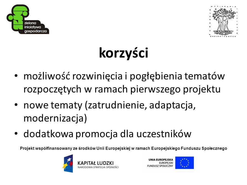Projekt współfinansowany ze środków Unii Europejskiej w ramach Europejskiego Funduszu Społecznego korzyści możliwość rozwinięcia i pogłębienia tematów
