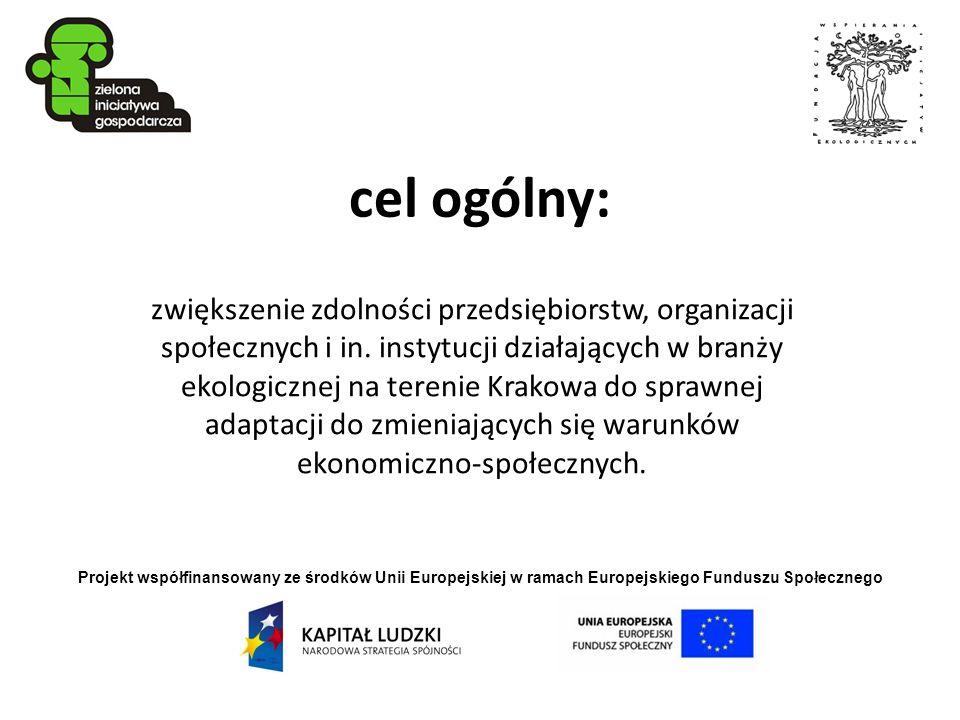Projekt współfinansowany ze środków Unii Europejskiej w ramach Europejskiego Funduszu Społecznego cel ogólny: zwiększenie zdolności przedsiębiorstw, o