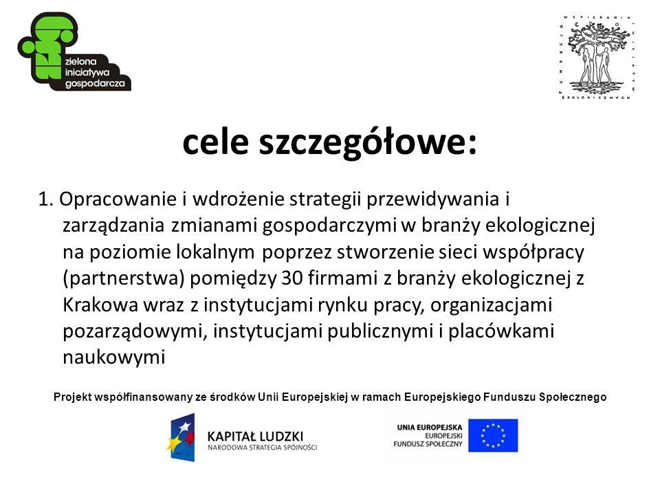 Projekt współfinansowany ze środków Unii Europejskiej w ramach Europejskiego Funduszu Społecznego cele szczegółowe: 1. Opracowanie i wdrożenie strateg