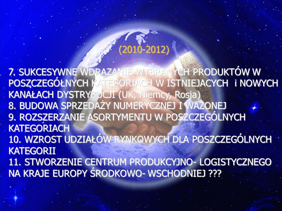 (2010-2012) 7. SUKCESYWNE WDRAZANIE WYBRANYCH PRODUKTÓW W POSZCZEGÓŁNYCH KATEGORIACH W ISTNIEJACYCH i NOWYCH KANAŁACH DYSTRYBUCJI (UK, Niemcy, Rosja)