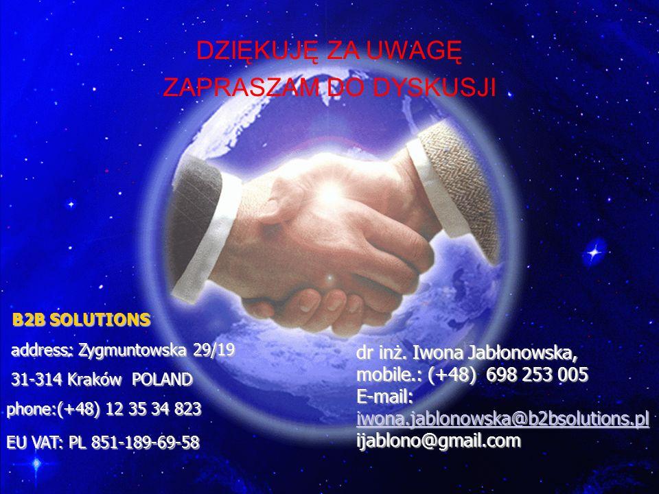 dr inż. Iwona Jabłonowska, mobile.: (+48) 698 253 005 E-mail: iwona.jablonowska@b2bsolutions.pl iwona.jablonowska@b2bsolutions.pl iwona.jablonowska@b2