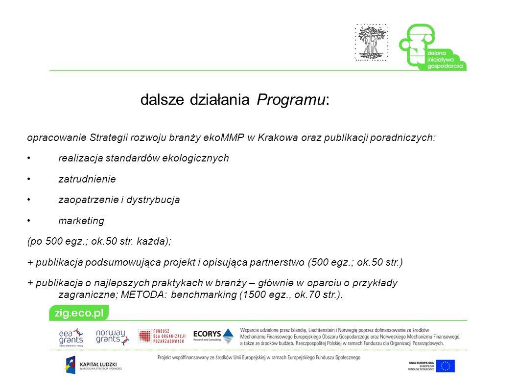 dalsze działania Programu: opracowanie Strategii rozwoju branży ekoMMP w Krakowa oraz publikacji poradniczych: realizacja standardów ekologicznych zatrudnienie zaopatrzenie i dystrybucja marketing (po 500 egz.; ok.50 str.