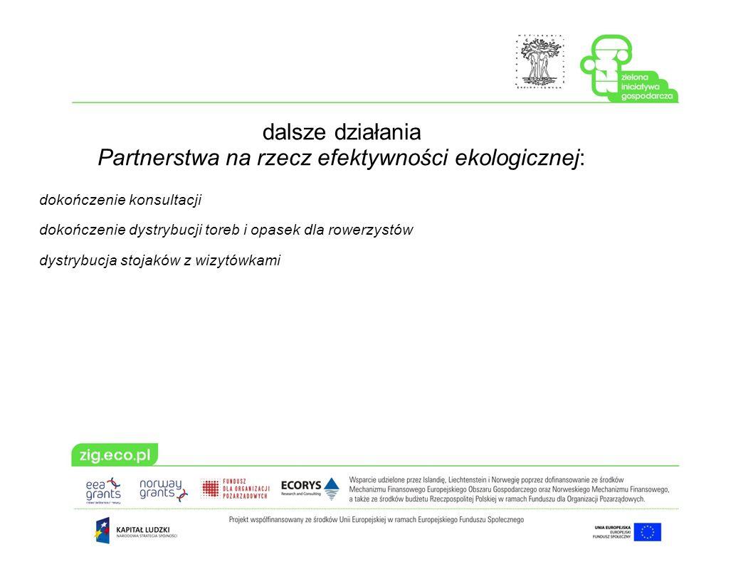 dalsze działania Partnerstwa na rzecz efektywności ekologicznej: dokończenie konsultacji dokończenie dystrybucji toreb i opasek dla rowerzystów dystrybucja stojaków z wizytówkami