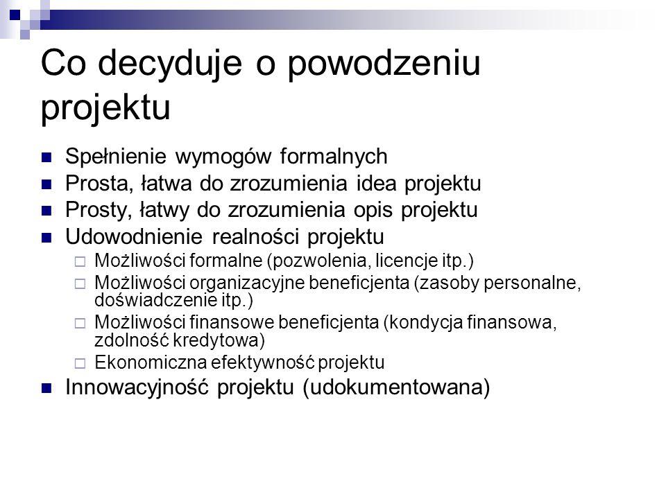 Co decyduje o powodzeniu projektu Spełnienie wymogów formalnych Prosta, łatwa do zrozumienia idea projektu Prosty, łatwy do zrozumienia opis projektu