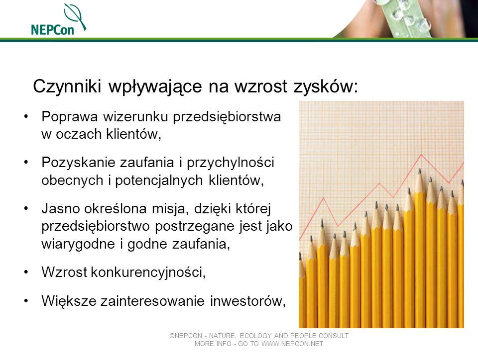 Czynniki wpływające na wzrost zysków c.d.