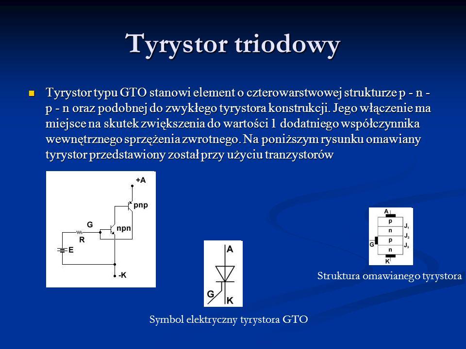 Tyrystor triodowy Tyrystor typu GTO stanowi element o czterowarstwowej strukturze p - n - p - n oraz podobnej do zwykłego tyrystora konstrukcji. Jego