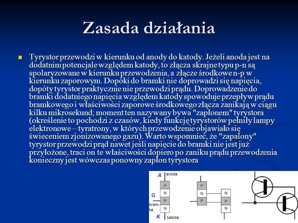 Zasada działania Tyrystor przewodzi w kierunku od anody do katody. Jeżeli anoda jest na dodatnim potencjale względem katody, to złącza skrajne typu p-