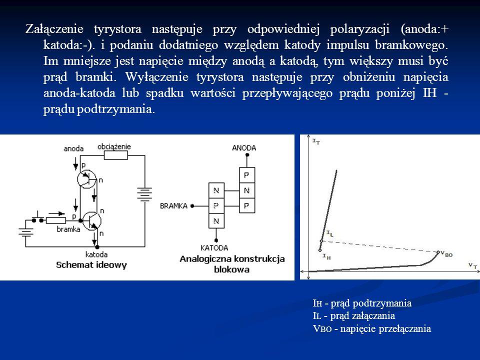 Załączenie tyrystora następuje przy odpowiedniej polaryzacji (anoda:+ katoda:-). i podaniu dodatniego względem katody impulsu bramkowego. Im mniejsze