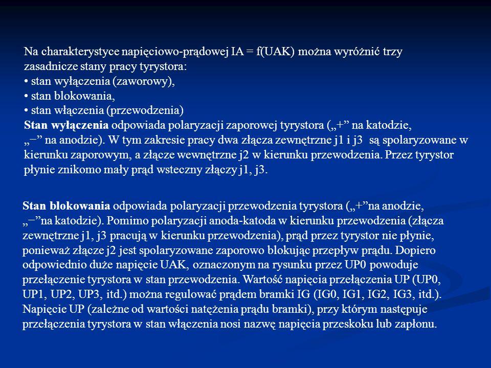 Na charakterystyce napięciowo-prądowej IA = f(UAK) można wyróżnić trzy zasadnicze stany pracy tyrystora: stan wyłączenia (zaworowy), stan blokowania,