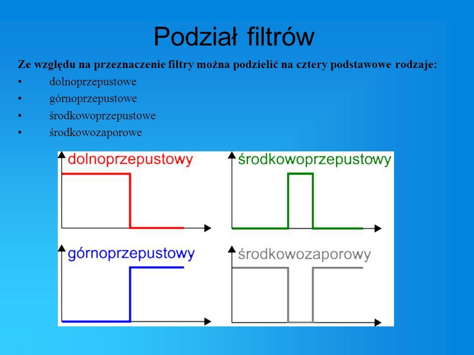 Podział filtrów Ze względu na przeznaczenie filtry można podzielić na cztery podstawowe rodzaje: dolnoprzepustowe górnoprzepustowe środkowoprzepustowe