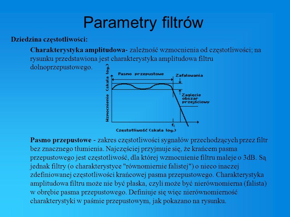 Parametry filtrów Dziedzina częstotliwości: Charakterystyka amplitudowa- zależność wzmocnienia od częstotliwości; na rysunku przedstawiona jest charak